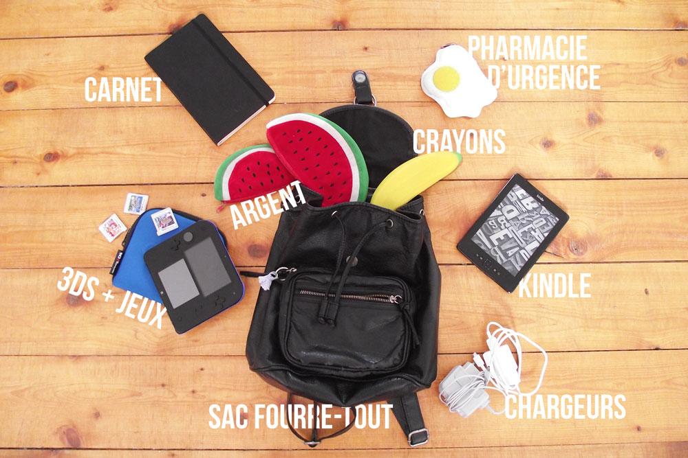 What's in my bag? Roadtrip - Sac à dos - Olamelama blog