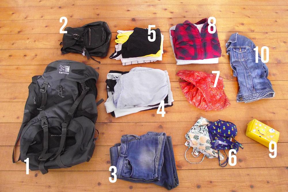 What's in my bag? Roadtrip - Sac rando - Olamelama blog