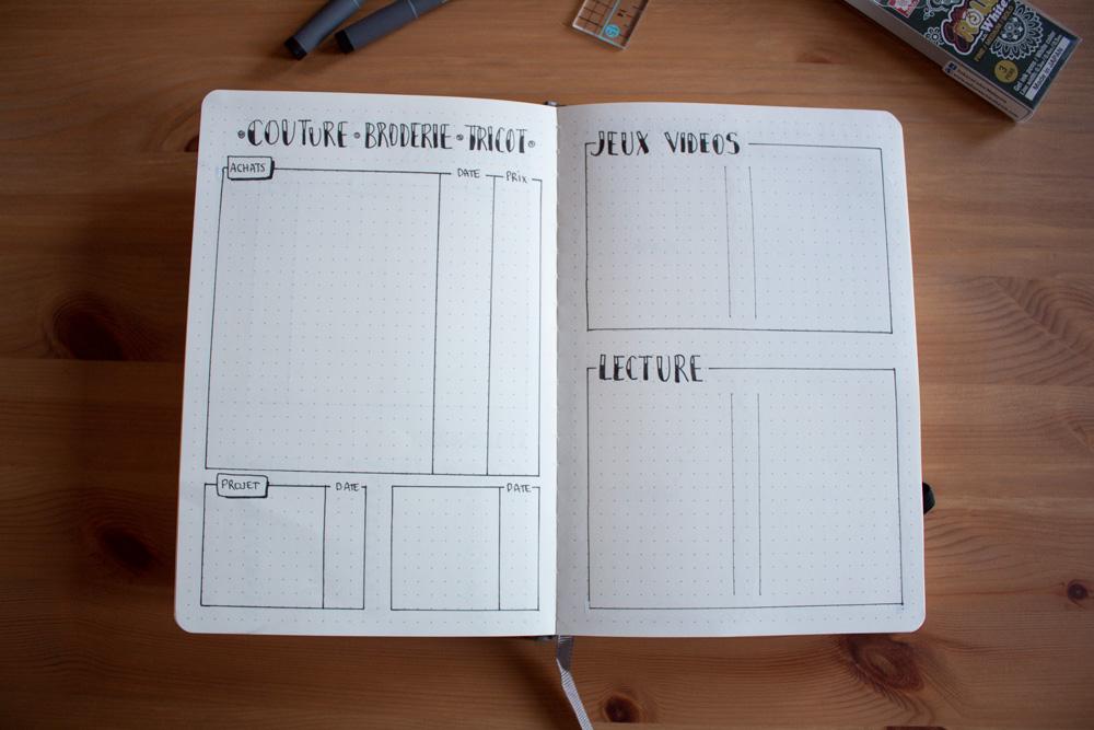 Bullet Journal - Double page Rétrospective création et culture
