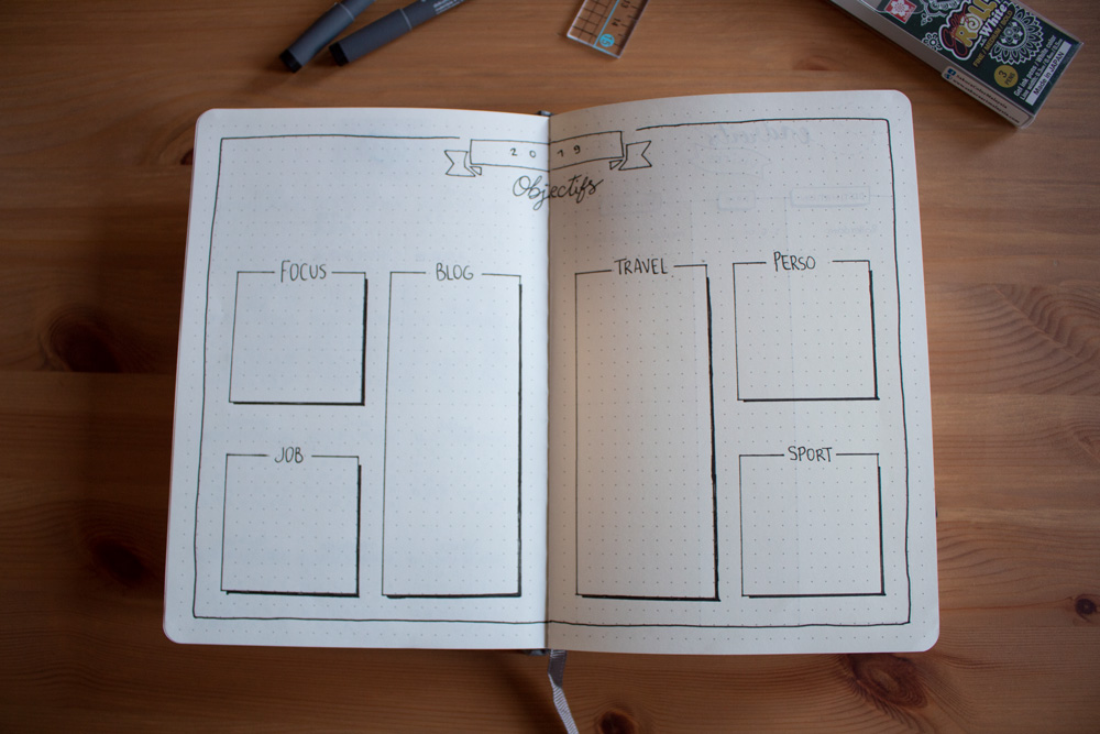 Bullet Journal - Double page Objectifs